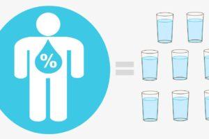 در روز چقدر آب بنوشیم؟
