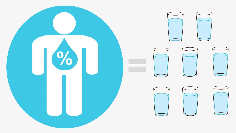 میزان مصرف روزانه آب