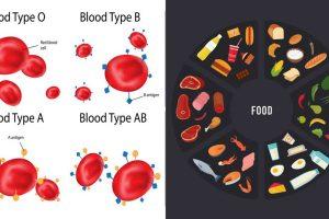 رژیم غذایی مخصوص گروه خونی شما