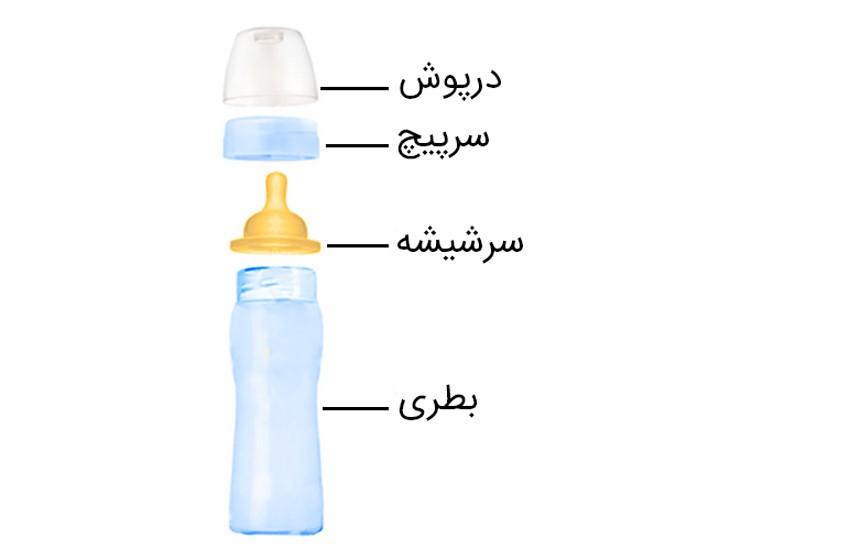 آشنایی با انواع مدل های مختلف شیشه شیر + معرفی محصولات