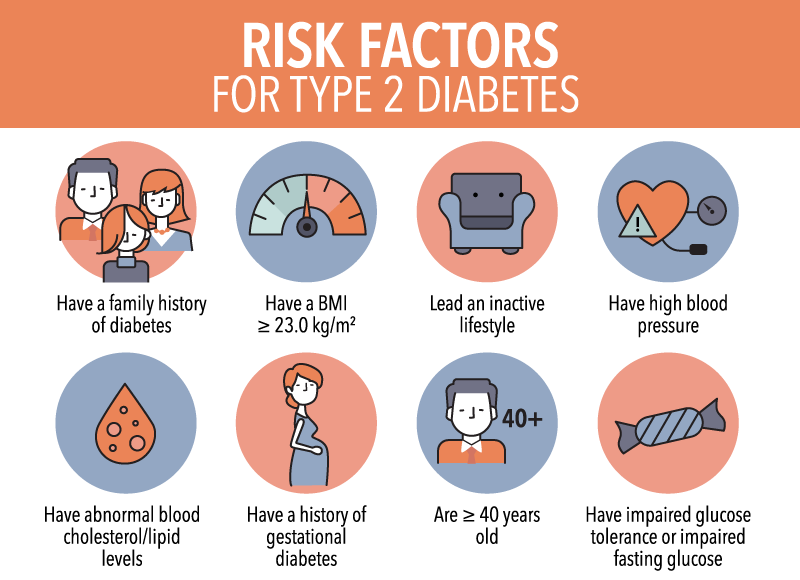 چه عواملی خطر ابتلا به دیابت نوع دو را افزایش می دهند ؟
