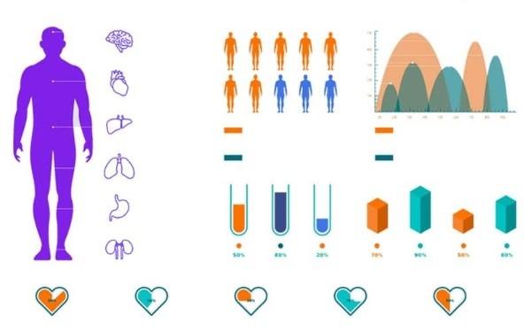 چرا علم داده در حوزه بهداشت و درمان مورد استفاده قرار میگیرد؟